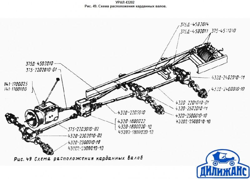 Схема расположения карданных