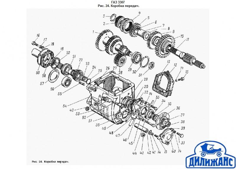 Схема кпп газ 53 - Коробка
